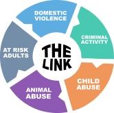 link-coalition-logo-wheel